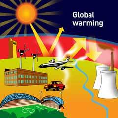 global warming natural or man made coursework How do we know current global warming is human caused, or man made is global warming real, or a hoax consider the facts: the climate system is indicated to have left the natural cycle path multiple lines of evidence and studies from different fields all point to the human fingerprint on current.